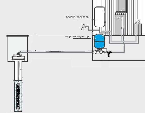 Мембранный бак д/водоснабжения Reflex DE 60.