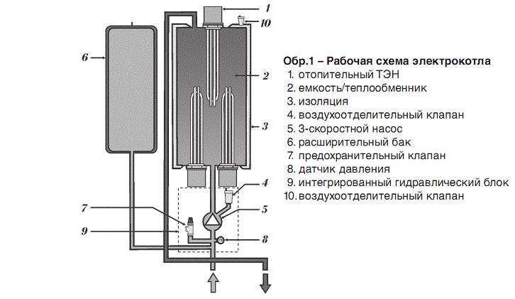 электрические котлы отопления со схемами - Исскуство схемотехники.