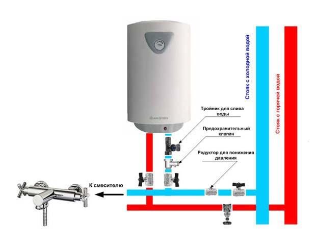 Схема подключения водонагревателя на даче не слишком сложна, однако монтаж любого котельного оборудования.